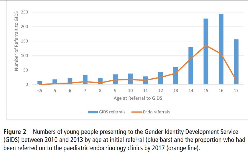 Eleven22 homosexuality statistics
