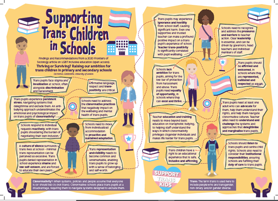 Infographic summarising article findings and recommendations. Yellow background with images of children and text in boxes.